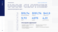 UGOS CLOTHES
