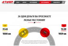 atiker.com.ua