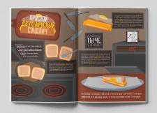Верстка журнала про рецепты