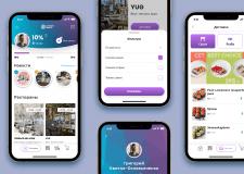 Synergy — приложение для сети ресторанов