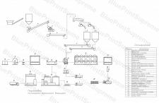 Производство рулонных кровельных материалов (ДР)
