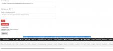 Тузла парсинга данных с амазон по ASIN/UPC/MPN