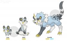 Дизайн персонажей покемон