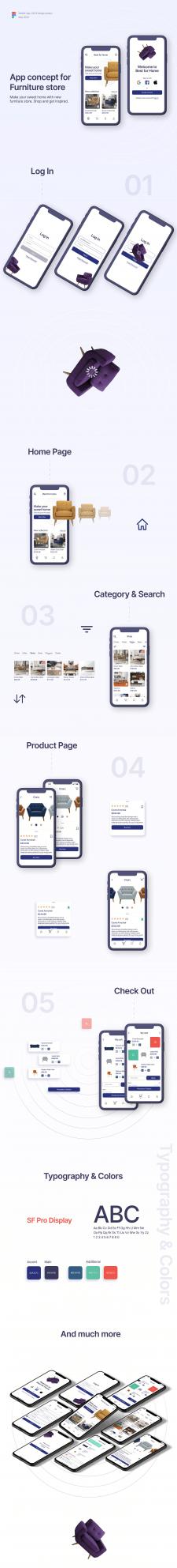 Мобильное приложение для производителя мебели
