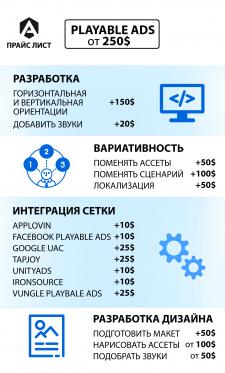 Дизайн прайс-листа для IT компании