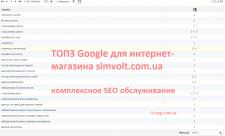 ТОП3 google для интернет магазина simvolt.com.ua