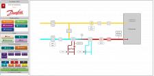 Диспетчеризация системы вентиляции на производстве