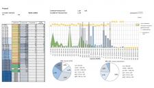 Платежи - обработка и визуализация данных(Excel)