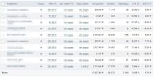 Продажа горнолыжных туров