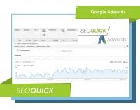 Полная настройка Google AdWords