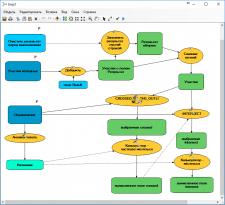 Геообработка пространственных данных