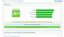 Перевод веб-сайта на HTTPS