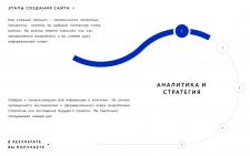 Анімація SVG зображення