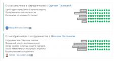 Ускорение и оптимизация сайта Wordpress (woocommer
