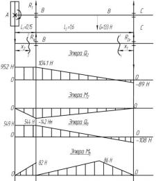 Инженерные и конструкторские расчеты