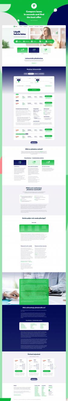 Finofy - Финский сервис для сравнения кредитов