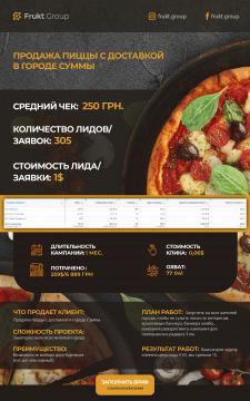 Доставка Пиццы таргет в Insta, 300 заказов по $1