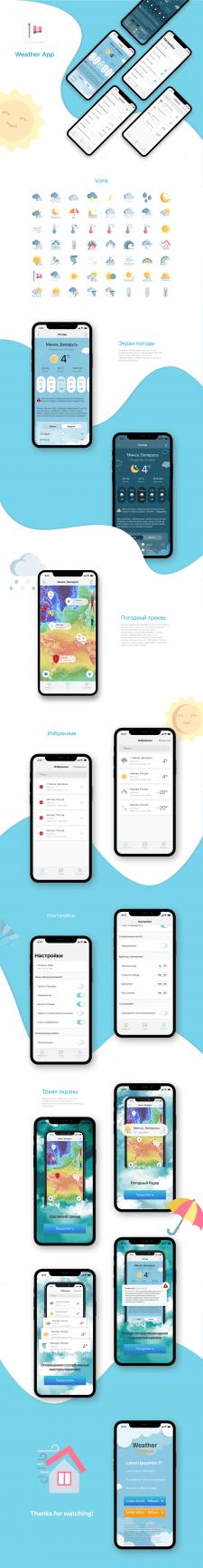 Приложение погоды для iPhone