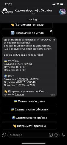 Телеграм бот о состоянии коронавируса в Украине