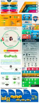 Сборник инфографик за 2016 год