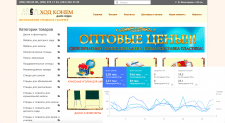 SEO оптимизация и продвижение сайта