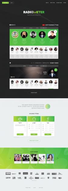 Редизайн сайта с сохранением функционала