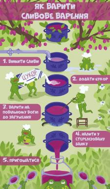 Инфографика для детской книги