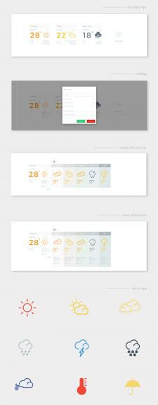 Desktop App - Weather Forecast