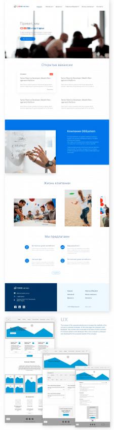 UX/UI дизанй корпоративного сайта для IT-компании