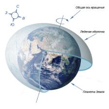 Визуализация модели ледяной сферы для книги