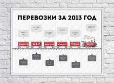 Простая Инфографика.