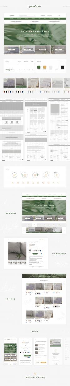 Purezone - Online store
