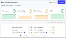 Оптимизация скорости Shopify магазина