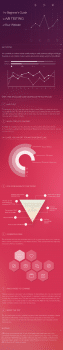 Infographic A/B TESTING