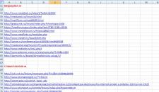 Размещение объявлений на досках/форумах