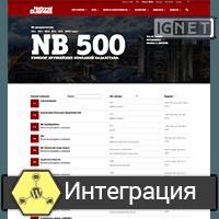 Рейтинг Компаний NB