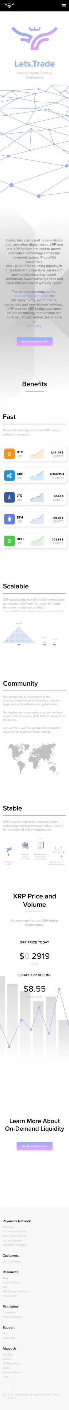Мобильная версия сайта криптокомпании