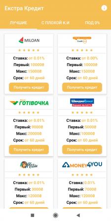 Каталог МФО Украины