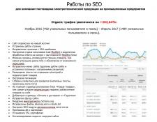 SEO B2B сайта (поставка промышленного оборудования