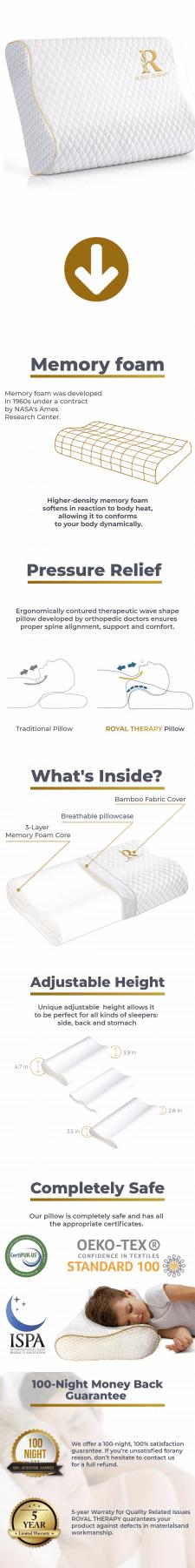 Листинг Amazon - Memory Foam Pillow
