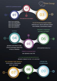 Письмо-инструкция в виде инфографики