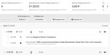 Настройка Google Client id