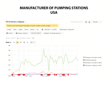 Manufacturer of pumping stations USA