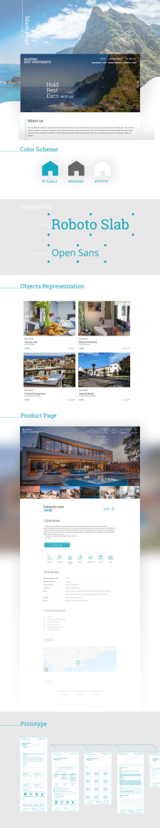 Website design Apartments in Portugal
