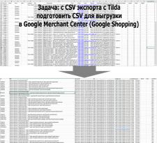 Создать Google Merchant для Google Shopping товары