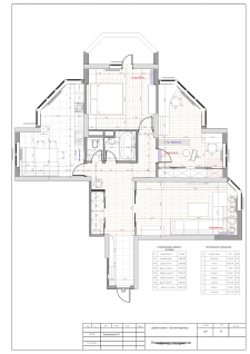 Планировочное решение квартиры 100м2