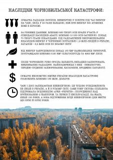 Інфографіка на тему ЧАЕС