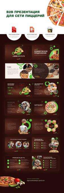 В2В презентация сети пиццерий