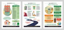 Инфографика-отчет