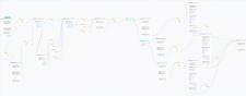 Воронка привлечения в МЛМ-сеть в чат-боте